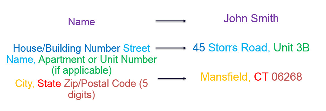 How-to-write-US-address Japan Phone Number Format Example on proper us, american cell,